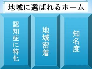 スライド7_3